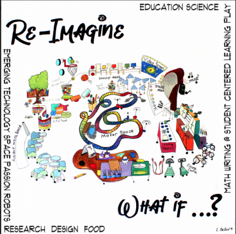 Re-Imagine, What If? 2016-2017's theme is unveiled
