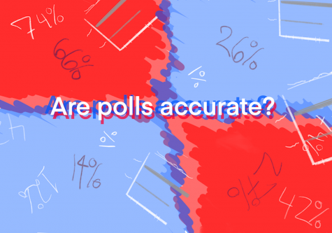 The controversy behind poll accuracy, explained