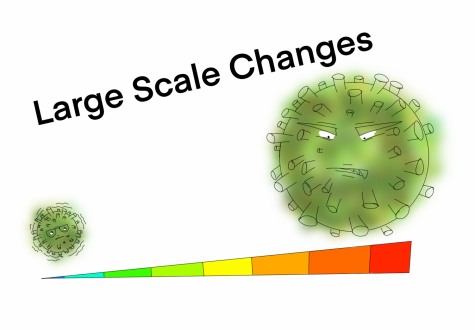Large-scale changes